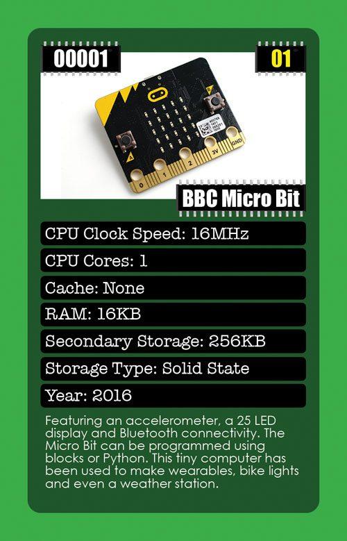 MicroBit Card