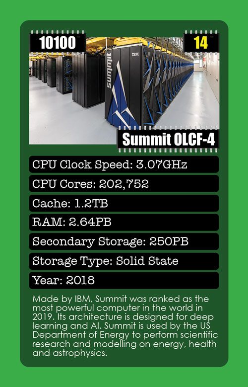 Summit Card