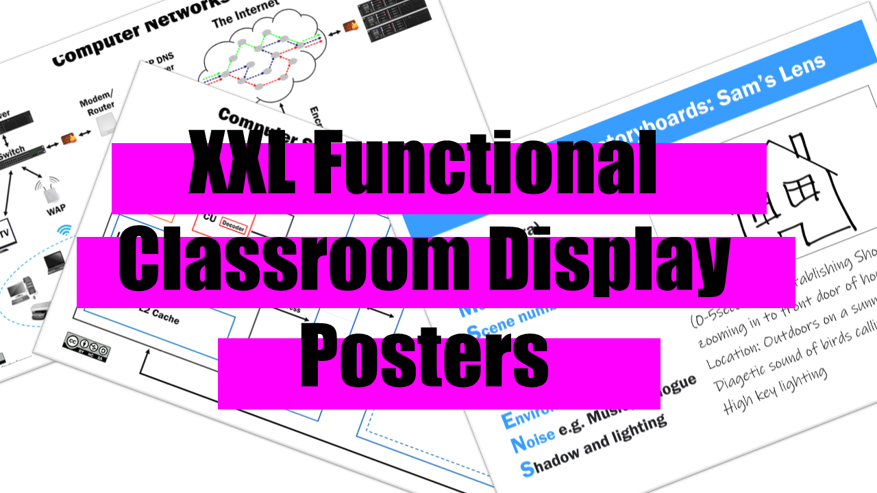XXL Functional Classroom Display Posters
